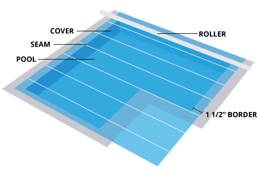 diagram of pool