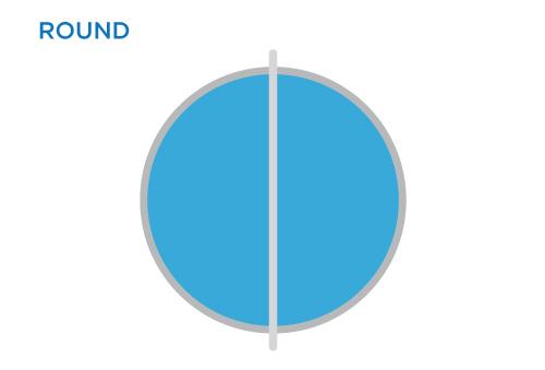 round gf